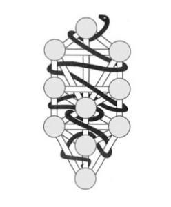 Пътят на Змията на Дървото на Живота
